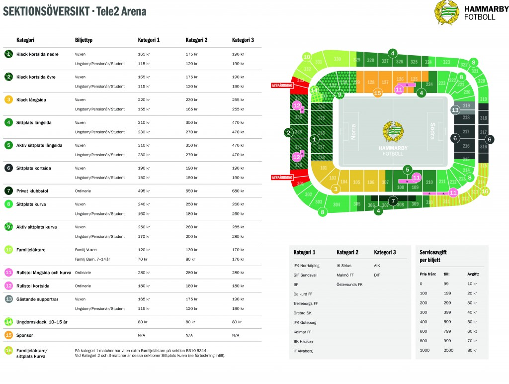 Arenakarta_Sektionsöversikt2018_singelbiljetter