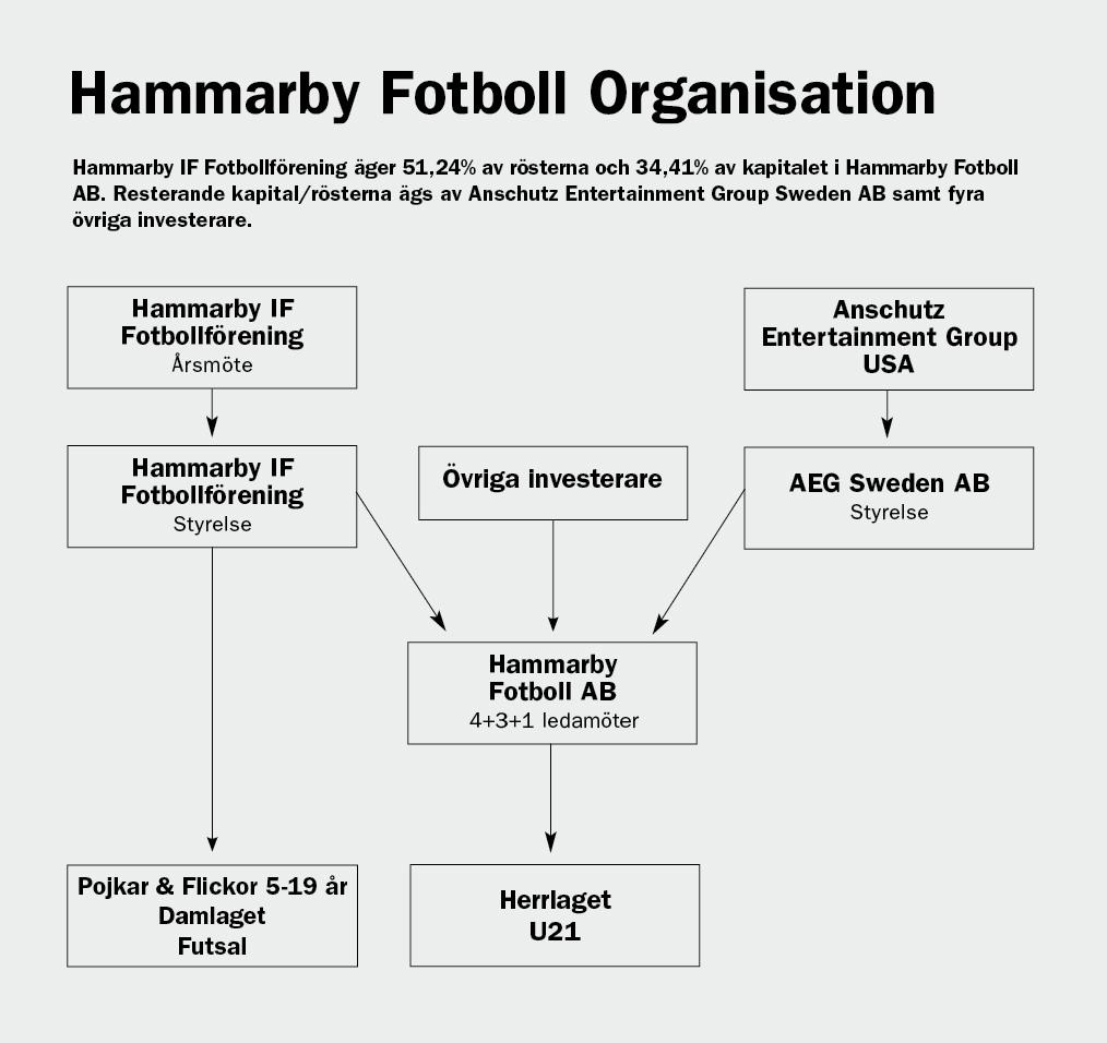 OK Organisation 2019